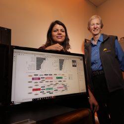 Wissenschaftler finden thirdhand Rauch wirkt sich auf Zellen im Menschen