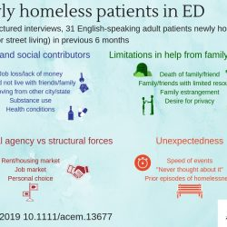 Studie des neu Obdachlose ED-Patienten findet mehrere Mitwirkende zu Obdachlosigkeit