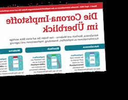 Neuer Flyer der Apotheken Umschau informiert über Corona-Impfstoffe